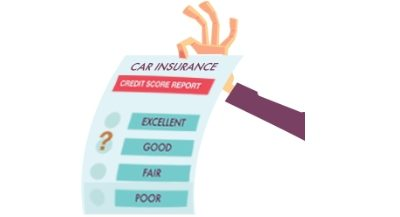Credit check for car insurance